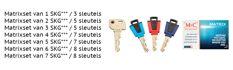 Cilinders & Sleutels